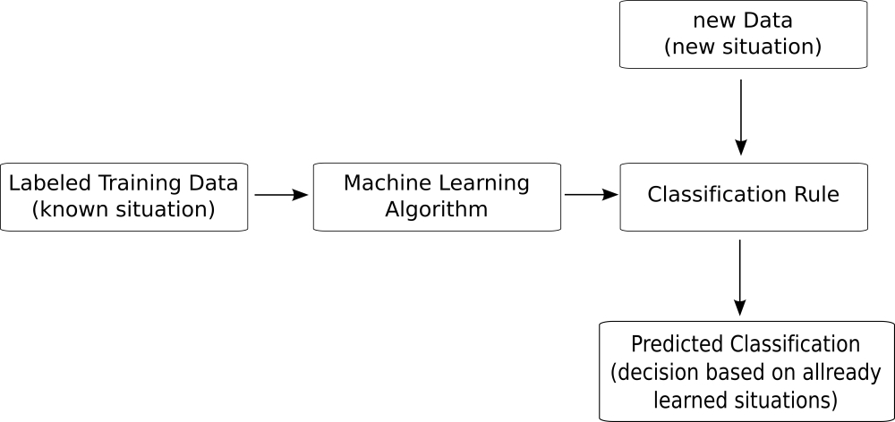 machine_learning_introduction_image